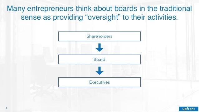Managing Your Startup Board Slide 2