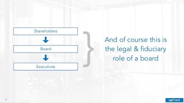 Managing Your Startup Board Slide 3