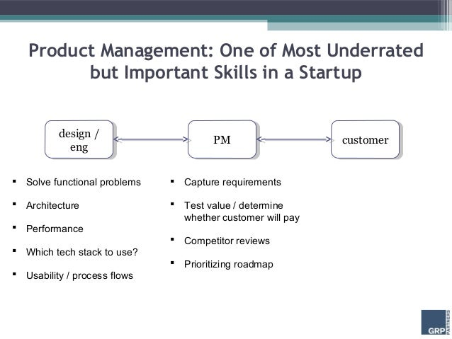 Product Management: One of Most Underrated         but Important Skills in a Startup          design //           design  ...