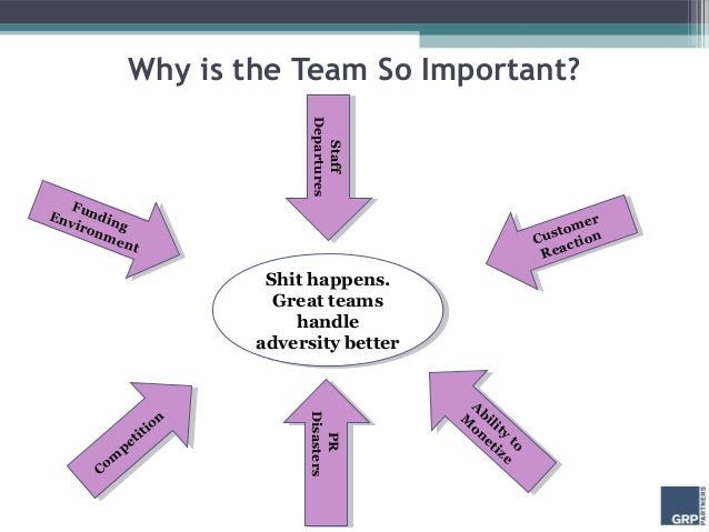 Why is the Team So Important?                                 Departures                                 Departures       ...