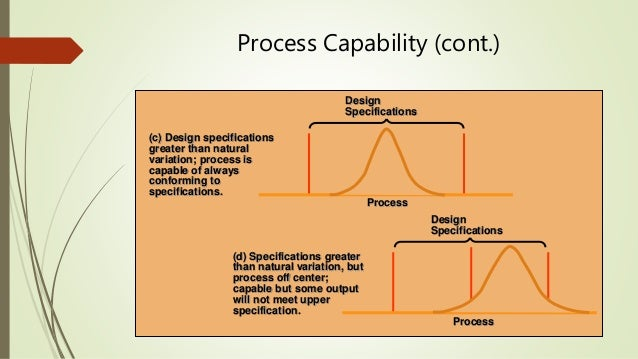 detailed design process and design specifications A design specification is a detailed document providing information about a designed product or process for example, the design specification must include all.