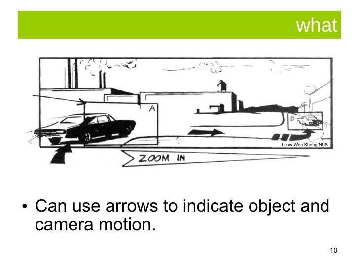 what <ul><li>Can use arrows to indicate object and camera motion. </li></ul>Leow Wee Kheng NUS