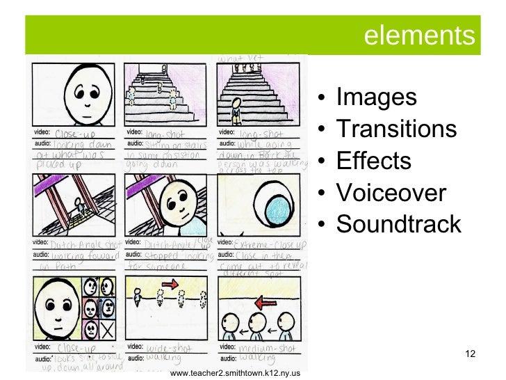 elements <ul><li>Images </li></ul><ul><li>Transitions </li></ul><ul><li>Effects </li></ul><ul><li>Voiceover </li></ul><ul>...