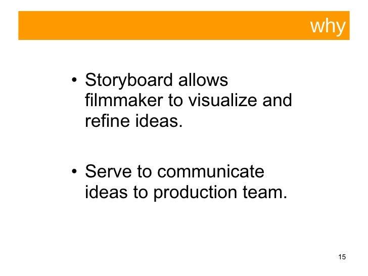 why <ul><li>Storyboard allows filmmaker to visualize and refine ideas.  </li></ul><ul><li>Serve to communicate ideas to pr...