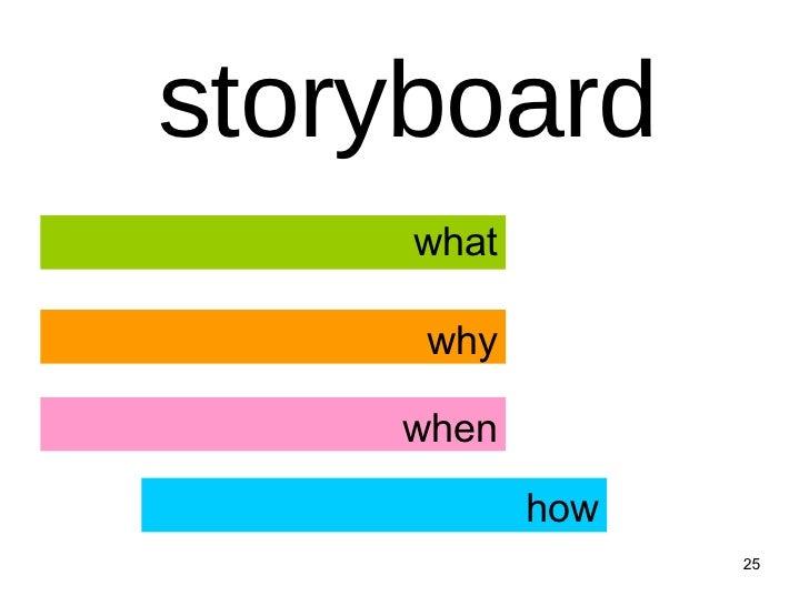 storyboard <ul><li>what </li></ul>why how when