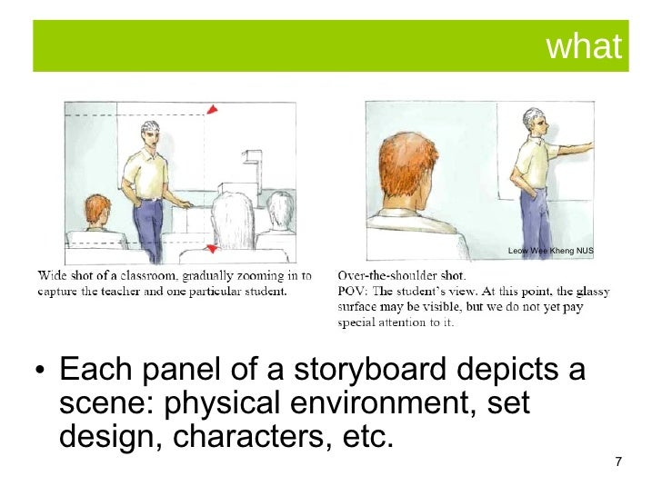 what <ul><li>Each panel of a storyboard depicts a scene: physical environment, set design, characters, etc. </li></ul>Leow...