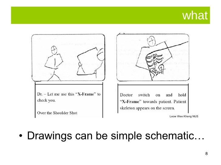 what <ul><li>Drawings can be simple schematic… </li></ul>Leow Wee Kheng NUS