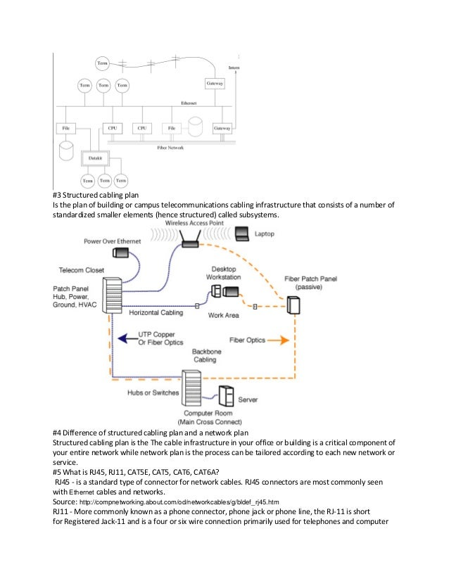 structured cablingpdf 4 638?cb\\\=1384894521 structured cabling network diagram wiring block diagram