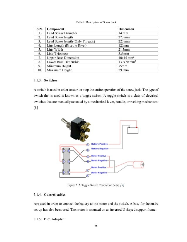 Final Year Project Report Sample for Engineers - IIT and