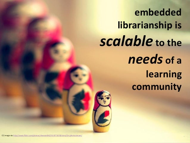 GroupPollAre you or your colleaguesembedded in a learningcommunity through yourlibrary?A. Yes, online learning environment...