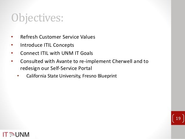Expect more from your cherwell self service portal services processes with management tools 19 malvernweather Images