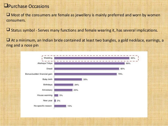 tanishq positioning capture indian women s heart Read this essay on analysis of advertisement of tanishq advertisement of tanishq wedding jewellery positioning to capture indian women's heart.