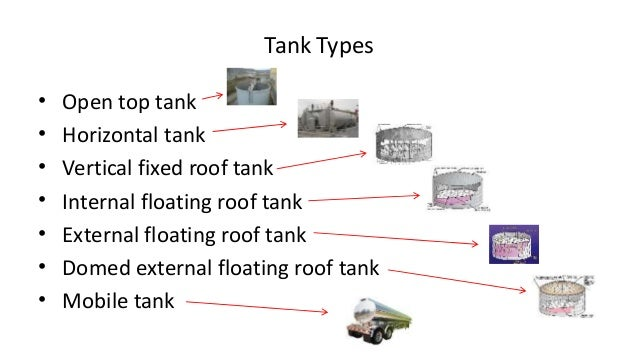 Tank Emission Tracking Software A Comparative Analysis