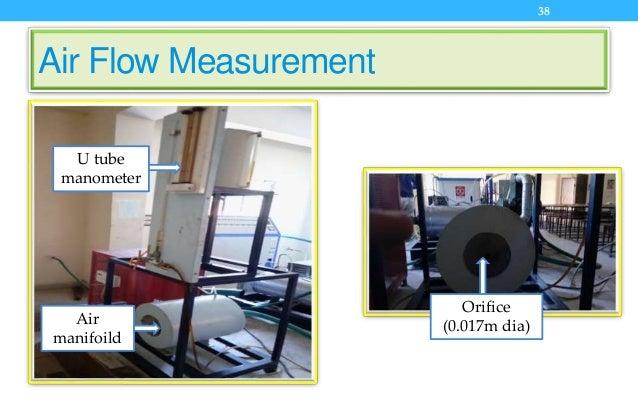 Air Flow Measurement 38 U tube manometer Air manifoild Orifice (0.017m dia)