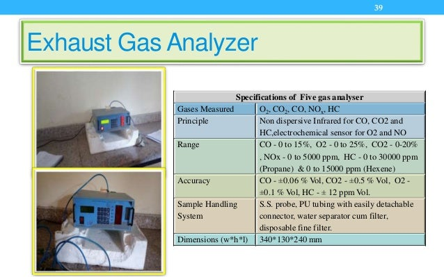 Exhaust Gas Analyzer 39 Specifications of Five gas analyser Gases Measured O2, CO2, CO, NOx, HC Principle Non dispersive I...