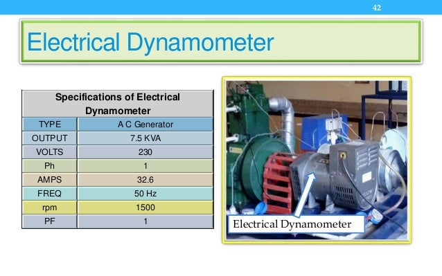 Electrical Dynamometer 42 Specifications of Electrical Dynamometer TYPE A C Generator OUTPUT 7.5 KVA VOLTS 230 Ph 1 AMPS 3...