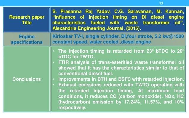 "13 Research paper Title S. Prasanna Raj Yadav, C.G. Saravanan, M. Kannan, ""Influence of injection timing on DI diesel engi..."