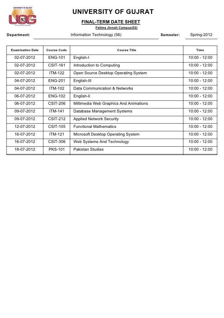 deng201 english ii Ma english, ma mathematics,  elective english – ii: view:  dhin103: elective hindi – ii: view: year 2 course code course title ebook deng201: english-ii.