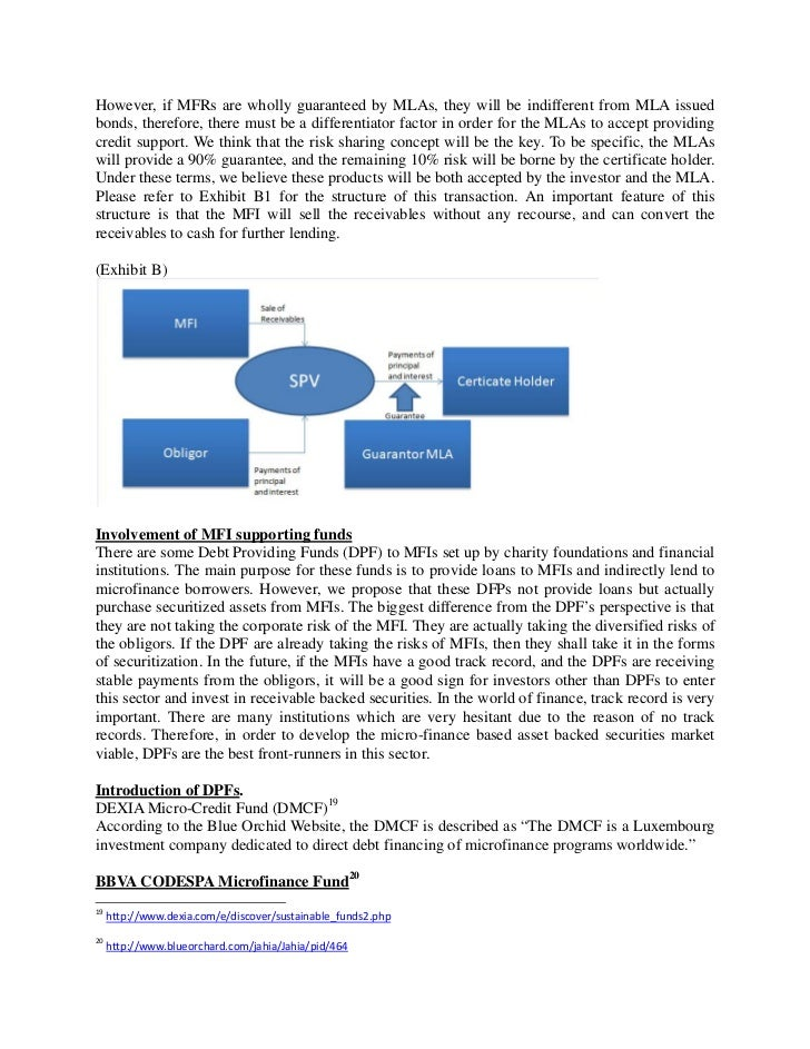 term paper in finance