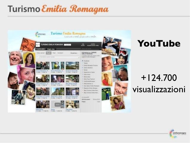YouTube   +124.700visualizzazioni