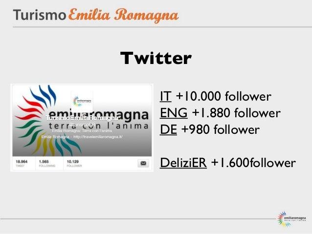Twitter   IT +10.000 follower   ENG +1.880 follower   DE +980 follower   DeliziER +1.600follower