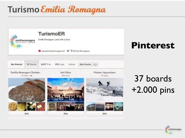 Pinterest 37 boards+2.000 pins