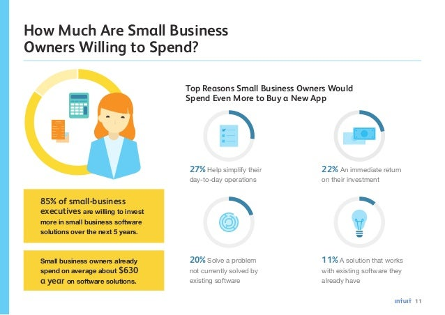 eBook: The Appification of Small Business