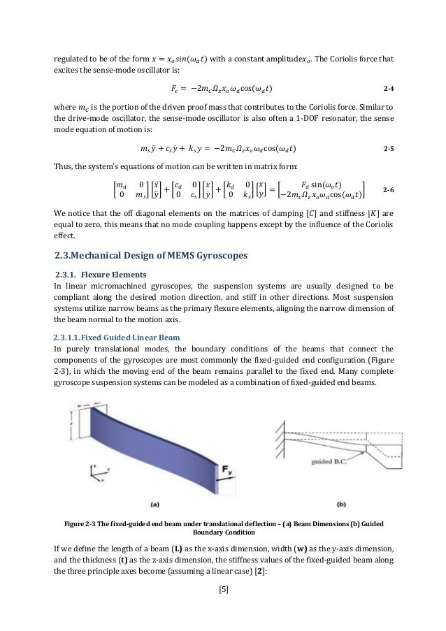 mems oscillator thesis This thesis presents the considerations of novel mems microphone  oscillator  with quality factor qv given by viscous shear damping dv , the mechanical.