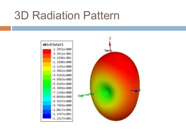 thesis on electromagnetic radiation Approval of the thesis:  electromagnetic radiation   throughout this thesis,  starting with the following chapter basic principles related to.