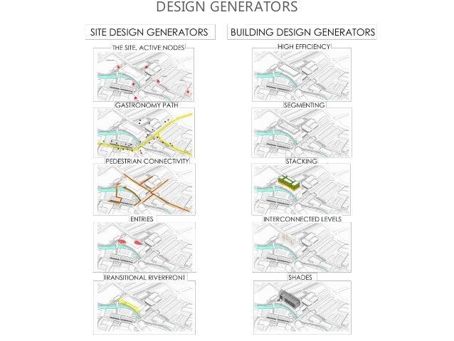 Thesis designer