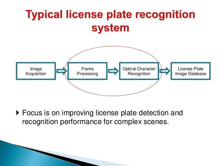 Automatic license plate recognition thesis