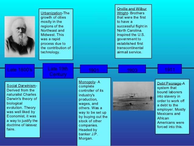 Final timeline for 1865 1895