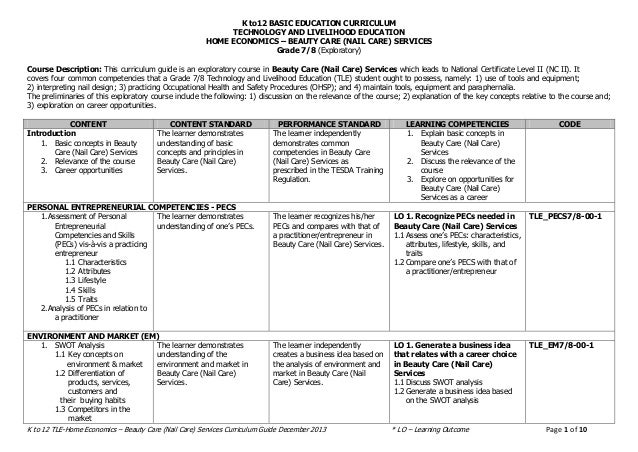 TLE/ HE Beauty Care Curriculum Guide