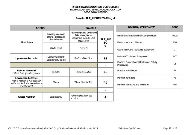 Tle He Beauty Care Curriculum Guide