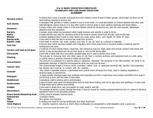 Collection of Cooking Terms Worksheet Sharebrowse – Basic Cooking Terms Worksheet