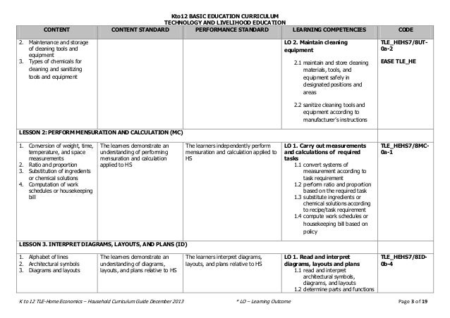 TLE/HE Household Services Curriculum Guide