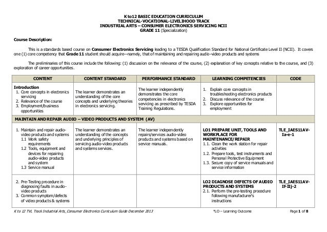 K to12 BASIC EDUCATION CURRICULUM  TECHNICAL-VOCATIONAL-LIVELIHOOD TRACK  INDUSTRIAL ARTS – CONSUMER ELECTRONICS SERVICING...