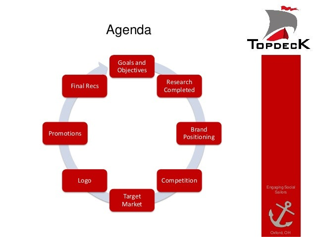 Presentation designer | launch module media nyc.