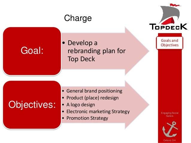 Logo design and branding presentation decks idapostle.