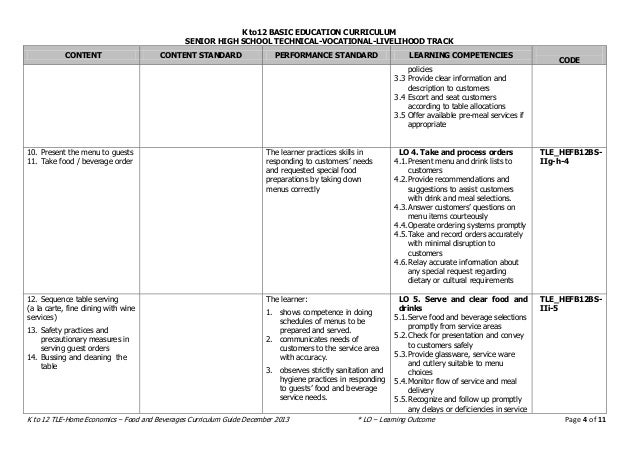 food and beverages curriculum guide senior high school – Economics Worksheets for High School