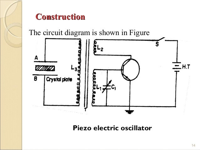 B Tech sem I Engineering Physics U-V Chapter 2-Ultrasonic waves