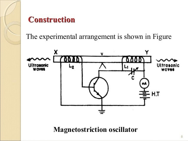 B.Tech sem I Engineering Physics U-V Chapter 2-Ultrasonic ...