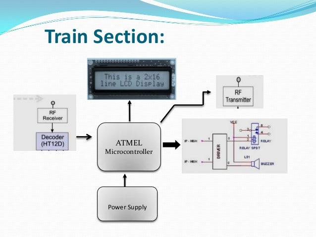 Final Univ Ppt Railway furthermore Development On Gas Leak Detection And Location System Based On Wireless Sensor  works likewise 9819253 as well ɓ�牌 moreover Wireless Ai Based Intelli Industrial Security Robot 2 Ppt. on wireless robot ppt