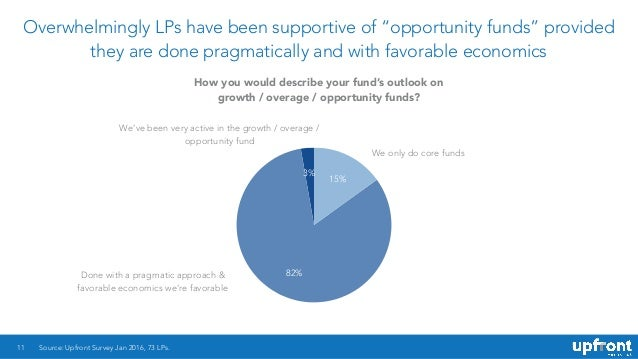 """Overwhelmingly LPs have been supportive of """"opportunity funds"""" provided they are done pragmatically and with favorable eco..."""