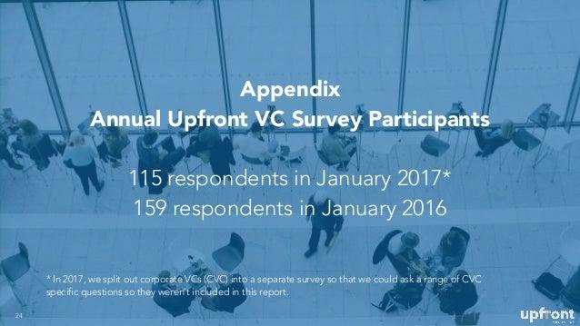 Appendix Annual Upfront VC Survey Participants 115 respondents in January 2017* 159 respondents in January 2016 24 * In 20...