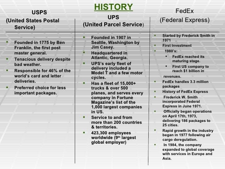 Final Ups Fedex Usps