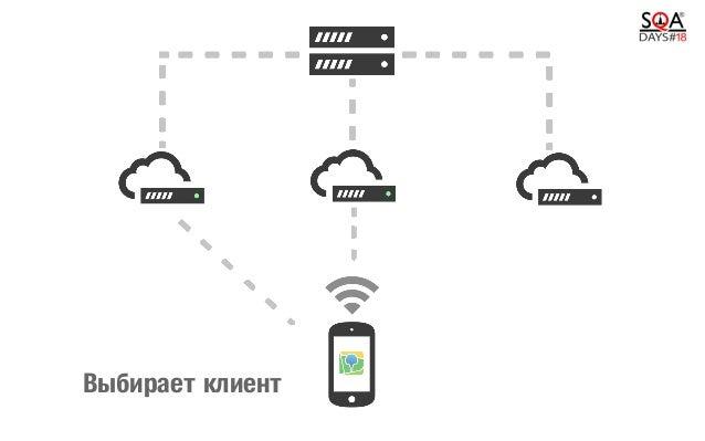 Требования •Выбор стабильных серверов для загрузки