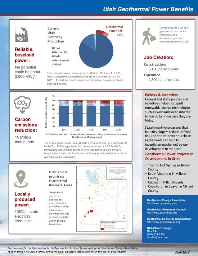 Geothermal Energy Potential - Utah