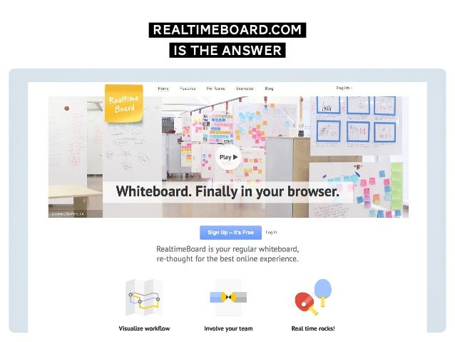 realtimeboard.com IS THE ANSWER