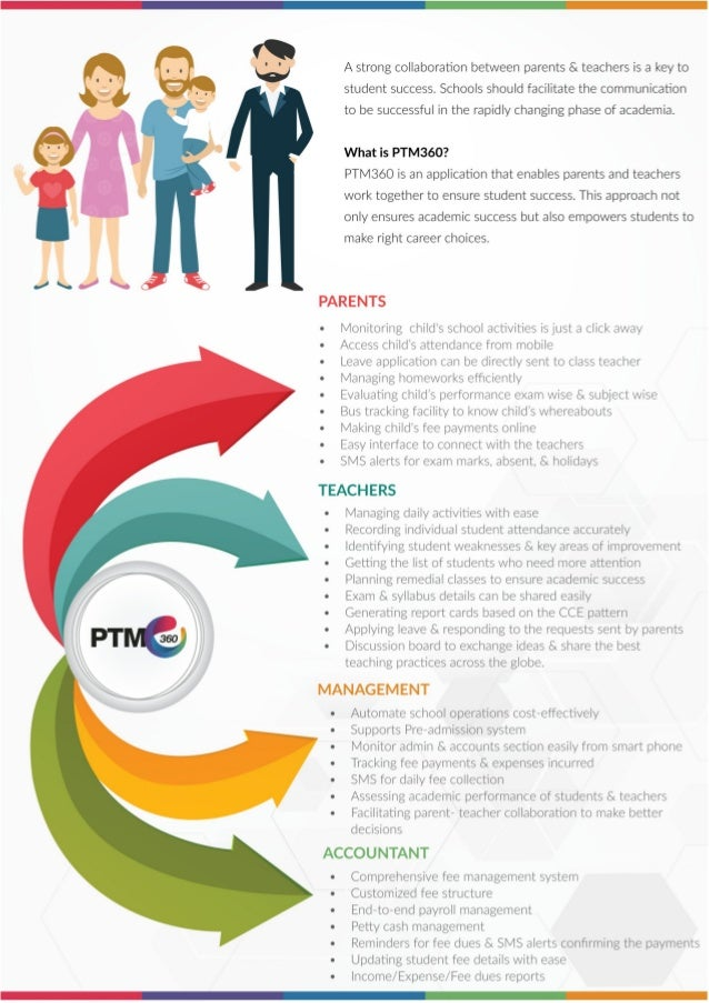 between parents school to teach Teach adhd  teaching children with adhd  home and school connection  and goal attainment can be reinforced either at school and/or by parents.